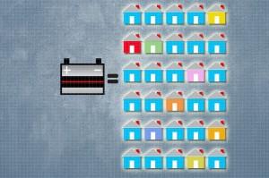 Lead-acid car batteries