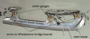 This hybrid skate has strain gauges and wires leading from gauges to Wheatstone bridge boards.Credit: Institute of Physics Publishing