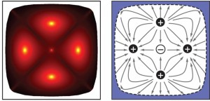 Vortices of bound states in the continuum. The left panel shows five bound states in the continuum in a photonic crystal slab as bright spots. The right panel shows the polarization vector field in the same region as the left panel, revealing five vortices at the locations of the bound states in the continuum. These vortices are characterized with topological charges +1 or -1. Credit: MIT