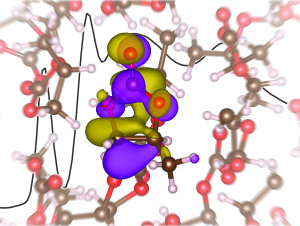 X-ray absorption spectra, interpreted using first-principles electronic structure calculations, provide insight into the solvation of the lithium ion in propylene carbonate.Image: Rich Saykally, Berkeley Labs