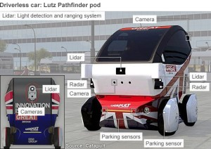 If the three initial pods are successful, a fleet of 40 vehicles will be rolled out on the pavements of the UK.