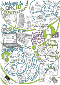 ORCID poster