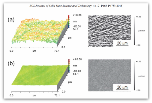 Microscopic interferometric images and slope images of SiC surface (a) before (PV: 23.040 nm, Ra: 1.473 nm, RMS: 1.885 nm) and (b) after (PV: 2.070 nm, Ra: 0.198 nm, RMS: 0.247 nm) polishing with soda-lime glass plate.