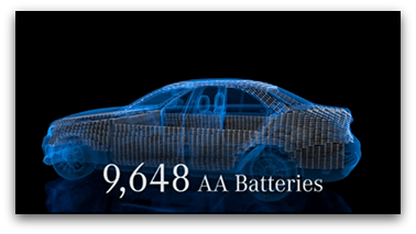 AA Battery Car