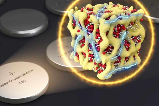 Lithium-oxygen battery
