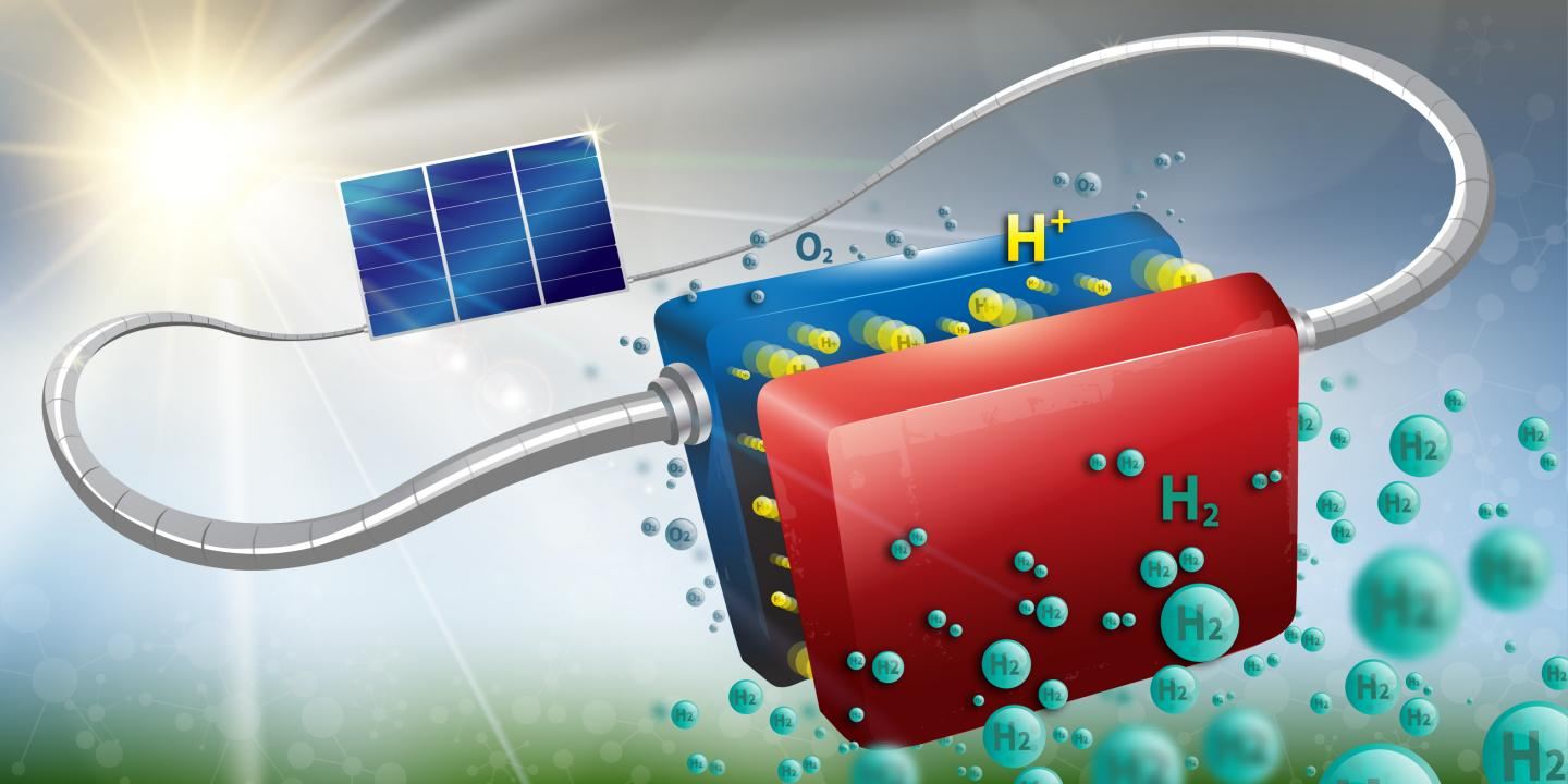 Solar-to-Hydrogen Production